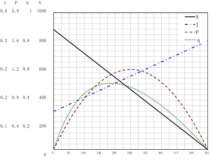 12JXS1215-06365-16 曲线图